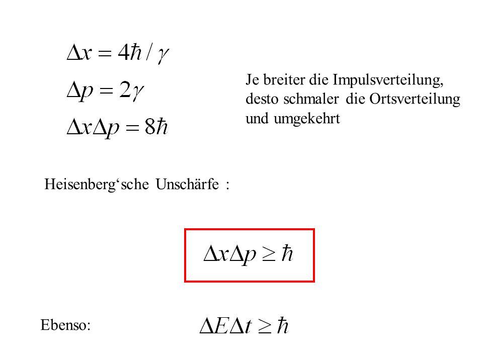 ist die Amplitude der ebenen Wellen mit Impuls p x Zeitabhängigkeit der Wellenpakete!