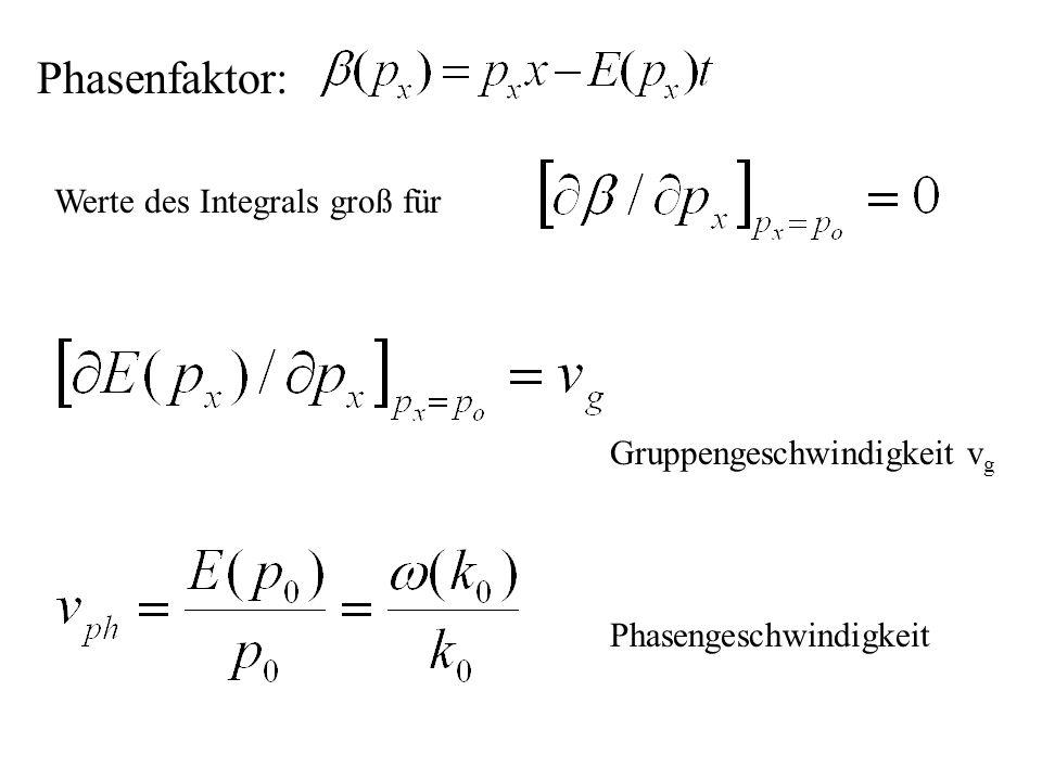 Phasenfaktor: Gruppengeschwindigkeit v g Werte des Integrals groß für Phasengeschwindigkeit