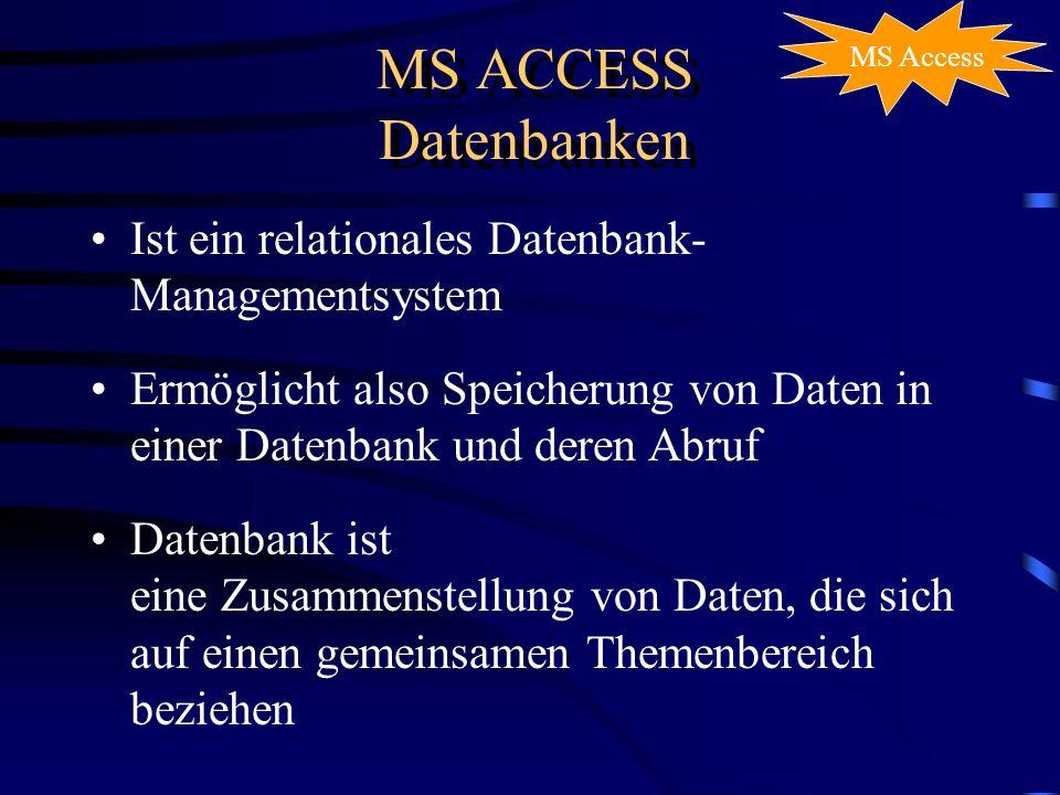 MS ACCESS Datenbanken Ist ein relationales Datenbank- Managementsystem Ermöglicht also Speicherung von Daten in einer Datenbank und deren Abruf Datenbank ist eine Zusammenstellung von Daten, die sich auf einen gemeinsamen Themenbereich beziehen MS Access