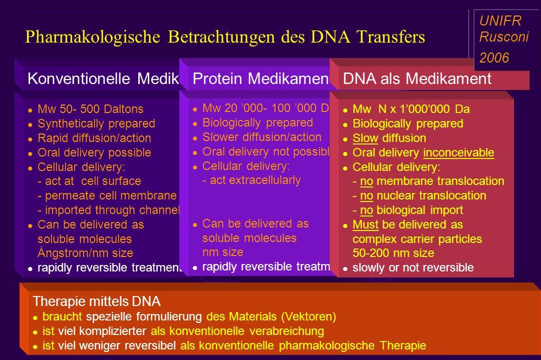 Pharmakologische Betrachtungen des DNA Transfers a aa a aa OH OH O OH OH O O OH OH O O Mw 50- 500 Daltons Synthetically prepared Rapid diffusion/actio
