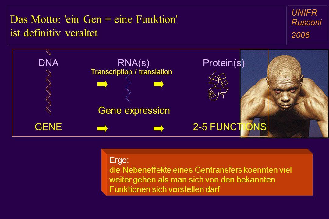 Das Motto: 'ein Gen = eine Funktion' ist definitiv veraltet a aa a aa RNA(s) DNA GENE Protein(s) 2-5 FUNCTIONS Gene expression Transcription / transla