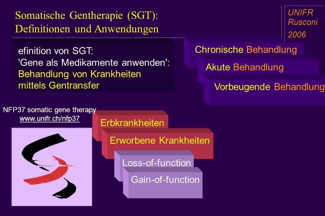 Somatische Gentherapie (SGT): Definitionen und Anwendungen a aa a aa efinition von SGT: 'Gene als Medikamente anwenden': Behandlung von Krankheiten mi