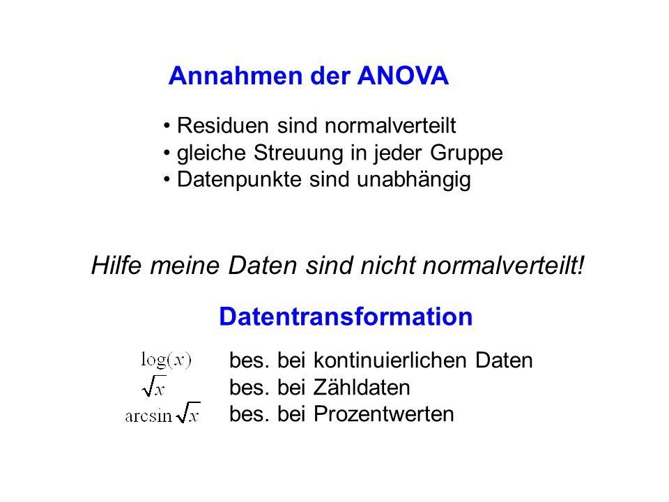 Annahmen der ANOVA Residuen sind normalverteilt gleiche Streuung in jeder Gruppe Datenpunkte sind unabhängig bes. bei kontinuierlichen Daten bes. bei