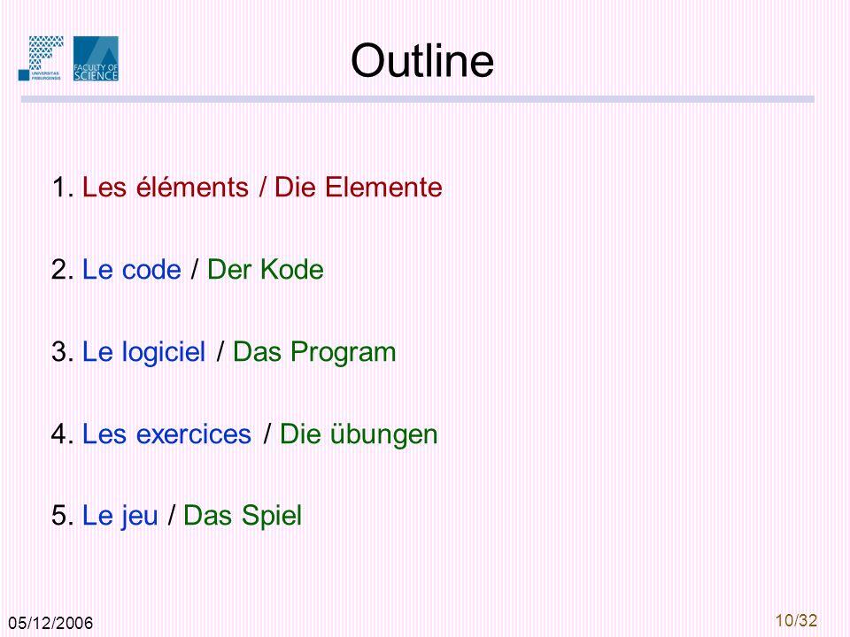 05/12/2006 10/32 Outline 1.Les éléments / Die Elemente 2.
