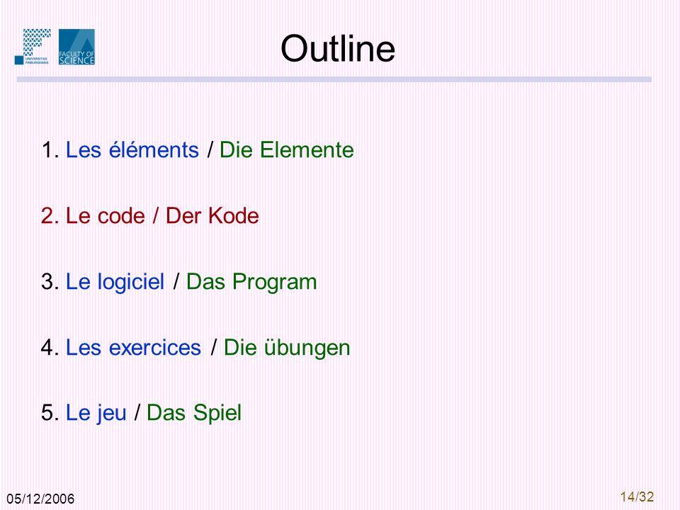 05/12/2006 14/32 Outline 1.Les éléments / Die Elemente 2.
