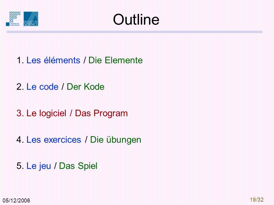 05/12/2006 19/32 Outline 1. Les éléments / Die Elemente 2.