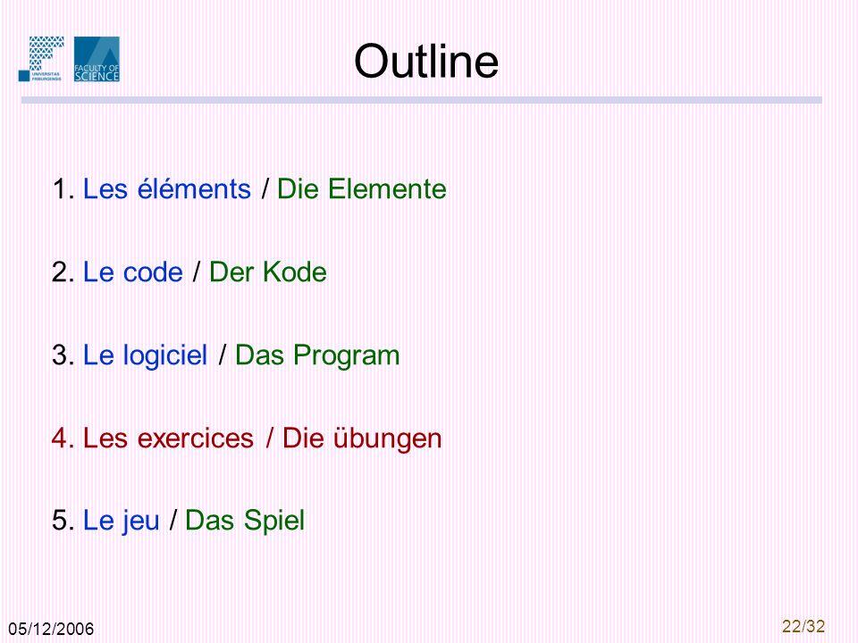 05/12/2006 22/32 Outline 1.Les éléments / Die Elemente 2.