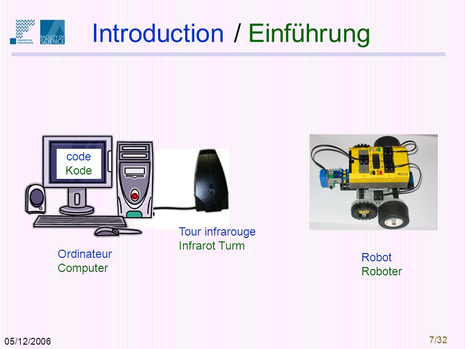 05/12/2006 7/32 Introduction / Einführung Ordinateur Computer Tour infrarouge Infrarot Turm Robot Roboter code Kode