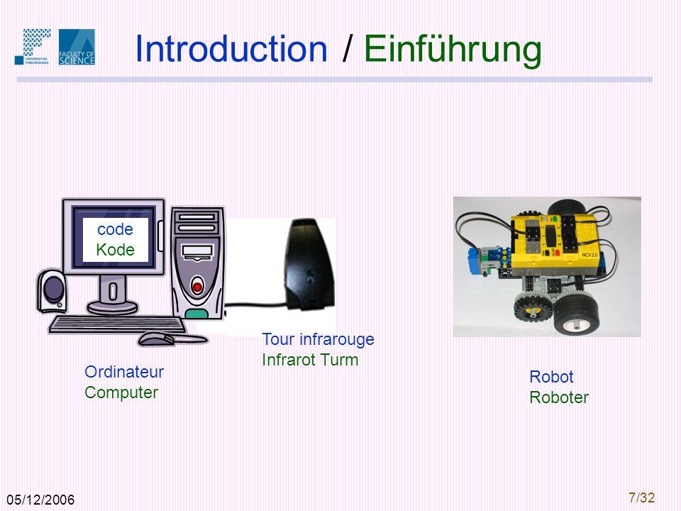 05/12/2006 8/32 Introduction / Einführung Ordinateur Computer Tour infrarouge Infrarot Turm Robot Roboter code Kode