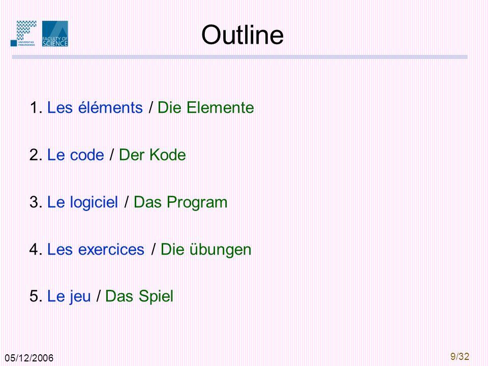 05/12/2006 9/32 Outline 1. Les éléments / Die Elemente 2.