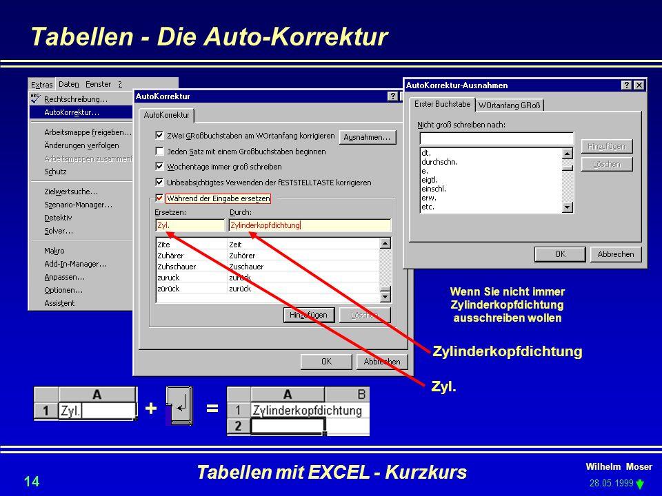 Wilhelm Moser 28.05.1999 Tabellen mit EXCEL - Kurzkurs 14 Tabellen - Die Auto-Korrektur Wenn Sie nicht immer Zylinderkopfdichtung ausschreiben wollen