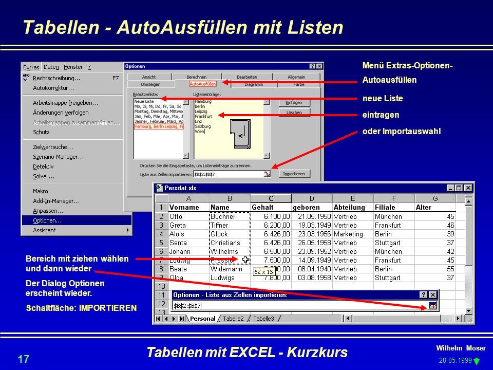 Wilhelm Moser 28.05.1999 Tabellen mit EXCEL - Kurzkurs 17 Tabellen - AutoAusfüllen mit Listen Menü Extras-Optionen- Autoausfüllen neue Liste eintragen