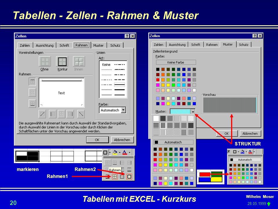 Wilhelm Moser 28.05.1999 Tabellen mit EXCEL - Kurzkurs 20 Tabellen - Zellen - Rahmen & Muster markieren Rahmen1 Rahmen2 STRUKTUR
