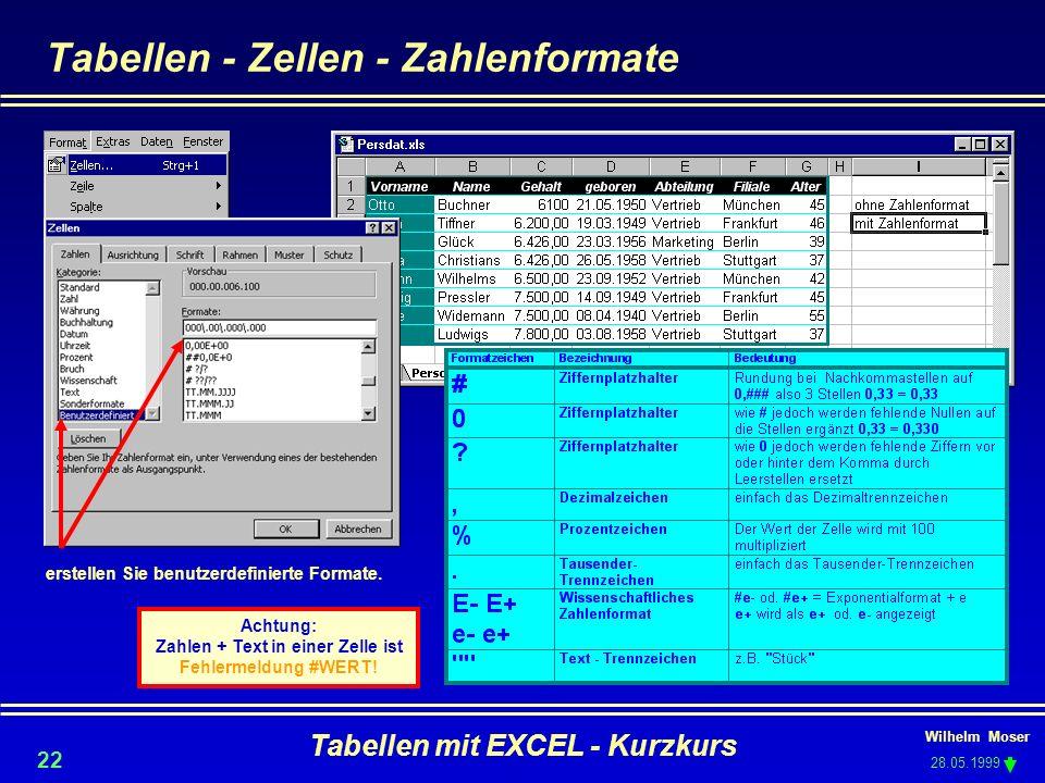 Wilhelm Moser 28.05.1999 Tabellen mit EXCEL - Kurzkurs 22 Tabellen - Zellen - Zahlenformate erstellen Sie benutzerdefinierte Formate. Achtung: Zahlen