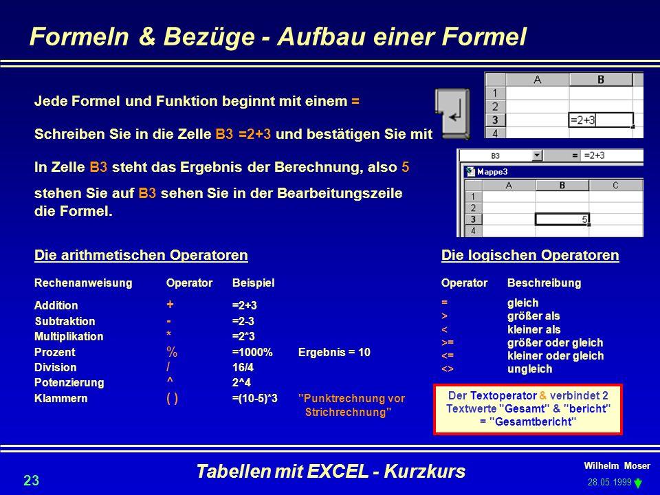 Wilhelm Moser 28.05.1999 Tabellen mit EXCEL - Kurzkurs 23 Formeln & Bezüge - Aufbau einer Formel Jede Formel und Funktion beginnt mit einem = Schreibe