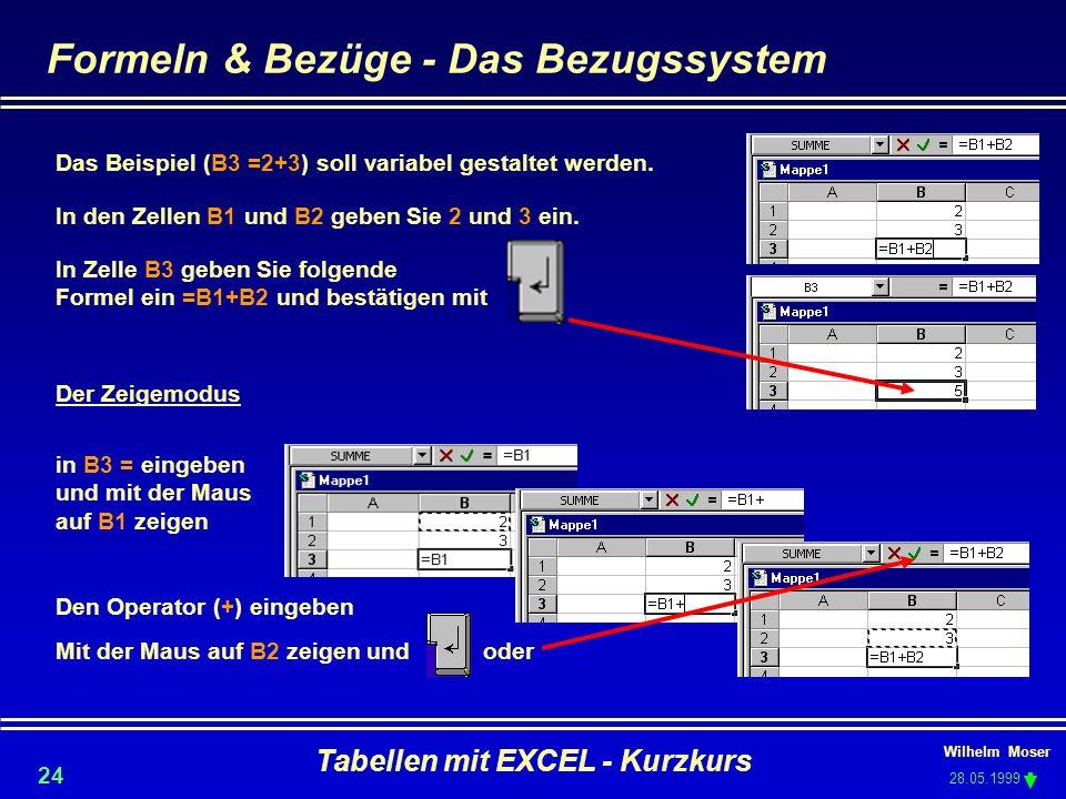 Wilhelm Moser 28.05.1999 Tabellen mit EXCEL - Kurzkurs 24 Formeln & Bezüge - Das Bezugssystem Das Beispiel (B3 =2+3) soll variabel gestaltet werden. I