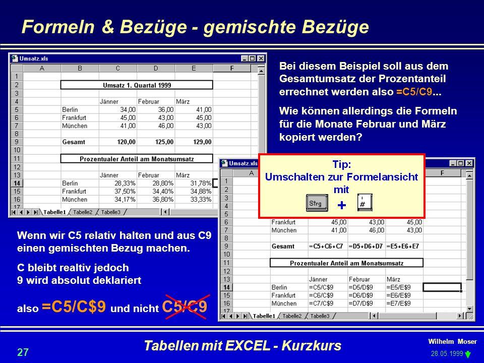 Wilhelm Moser 28.05.1999 Tabellen mit EXCEL - Kurzkurs 27 Formeln & Bezüge - gemischte Bezüge Bei diesem Beispiel soll aus dem Gesamtumsatz der Prozen
