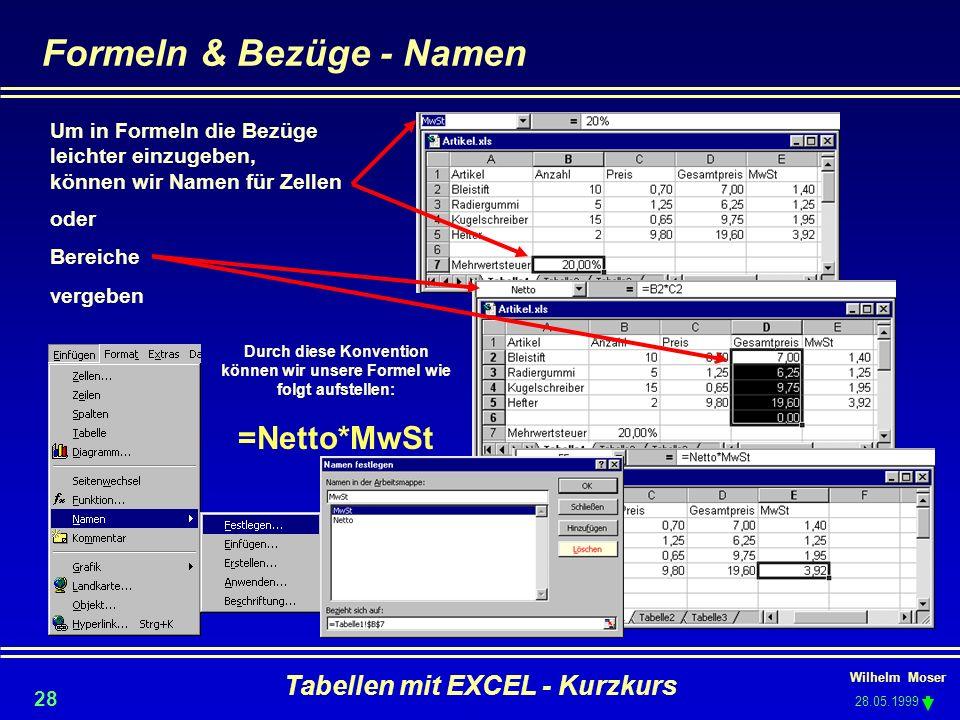 Wilhelm Moser 28.05.1999 Tabellen mit EXCEL - Kurzkurs 28 Formeln & Bezüge - Namen Um in Formeln die Bezüge leichter einzugeben, können wir Namen für