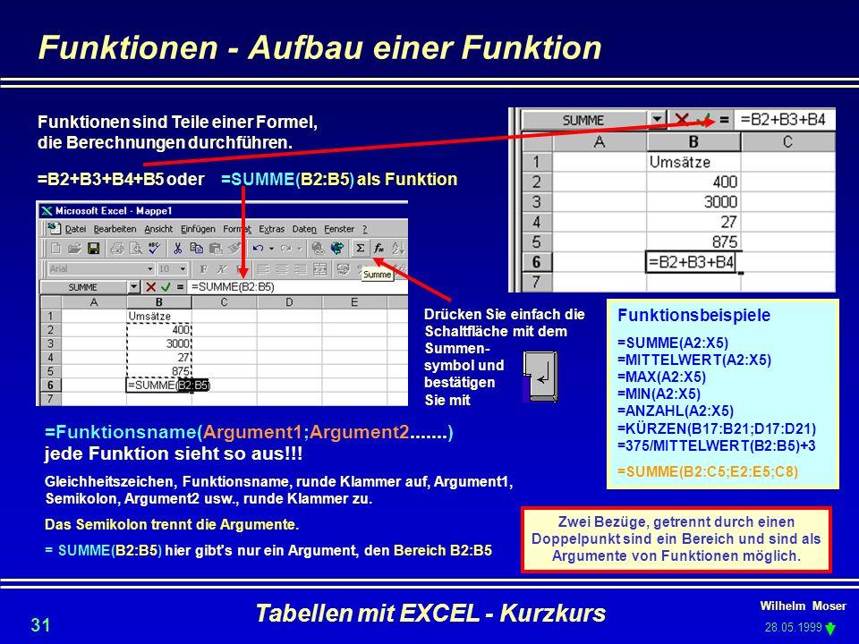Wilhelm Moser 28.05.1999 Tabellen mit EXCEL - Kurzkurs 31 Funktionen - Aufbau einer Funktion Funktionen sind Teile einer Formel, die Berechnungen durc