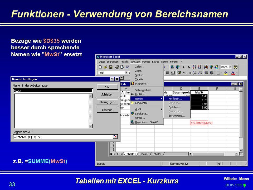 Wilhelm Moser 28.05.1999 Tabellen mit EXCEL - Kurzkurs 33 Funktionen - Verwendung von Bereichsnamen Bezüge wie $D$35 werden besser durch sprechende Na