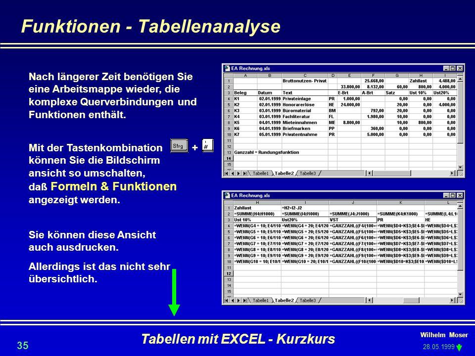 Wilhelm Moser 28.05.1999 Tabellen mit EXCEL - Kurzkurs 35 Funktionen - Tabellenanalyse Mit der Tastenkombination + können Sie die Bildschirm ansicht s