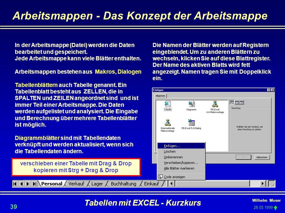 Wilhelm Moser 28.05.1999 Tabellen mit EXCEL - Kurzkurs 39 Arbeitsmappen - Das Konzept der Arbeitsmappe In der Arbeitsmappe (Datei) werden die Daten be