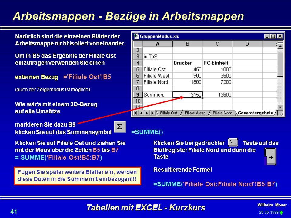 Wilhelm Moser 28.05.1999 Tabellen mit EXCEL - Kurzkurs 41 Arbeitsmappen - Bezüge in Arbeitsmappen Natürlich sind die einzelnen Blätter der Arbeitsmapp