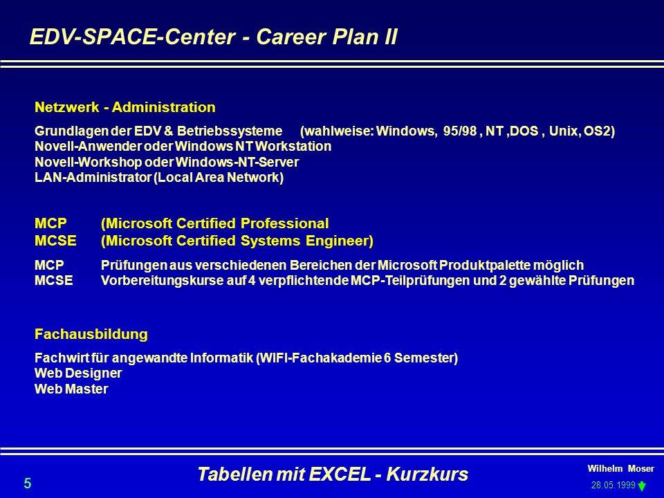 Wilhelm Moser 28.05.1999 Tabellen mit EXCEL - Kurzkurs 5 EDV-SPACE-Center - Career Plan II Netzwerk - Administration Grundlagen der EDV & Betriebssyst