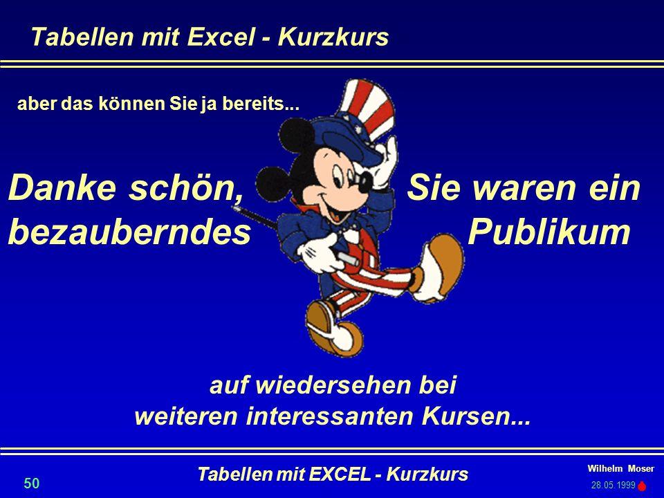 Wilhelm Moser 28.05.1999 Tabellen mit EXCEL - Kurzkurs 50 Tabellen mit Excel - Kurzkurs aber das können Sie ja bereits... Sie waren ein Publikum Danke