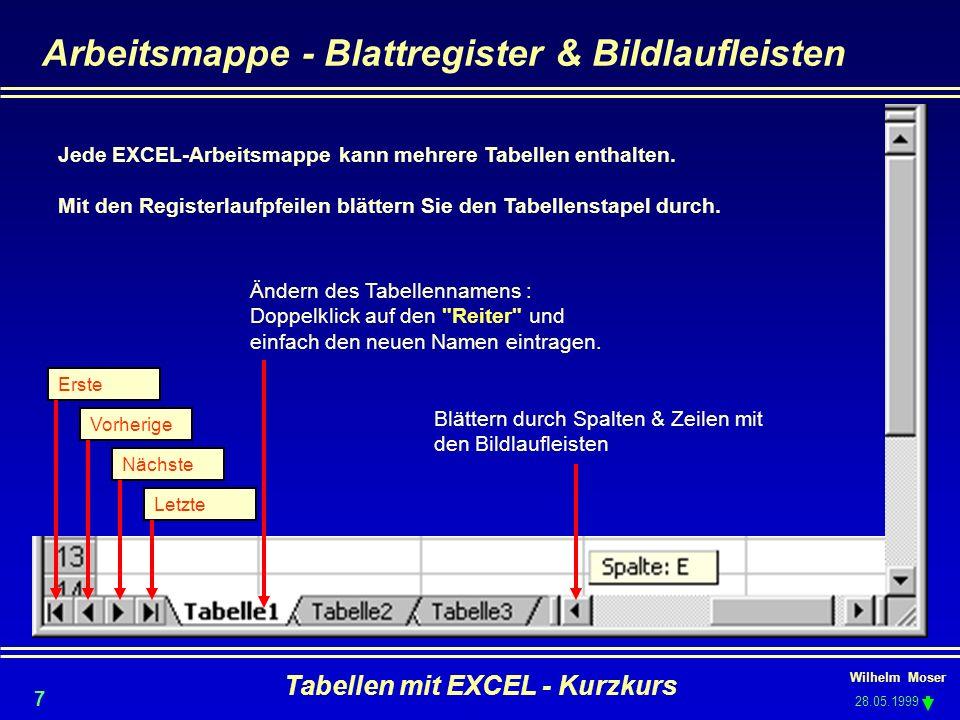 Wilhelm Moser 28.05.1999 Tabellen mit EXCEL - Kurzkurs 7 Arbeitsmappe - Blattregister & Bildlaufleisten Jede EXCEL-Arbeitsmappe kann mehrere Tabellen