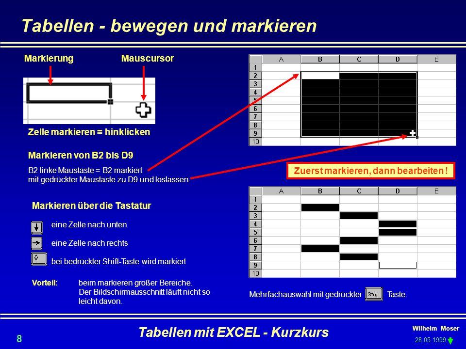 Wilhelm Moser 28.05.1999 Tabellen mit EXCEL - Kurzkurs 8 Mehrfachauswahl mit gedrückter Taste. Tabellen - bewegen und markieren Zuerst markieren, dann