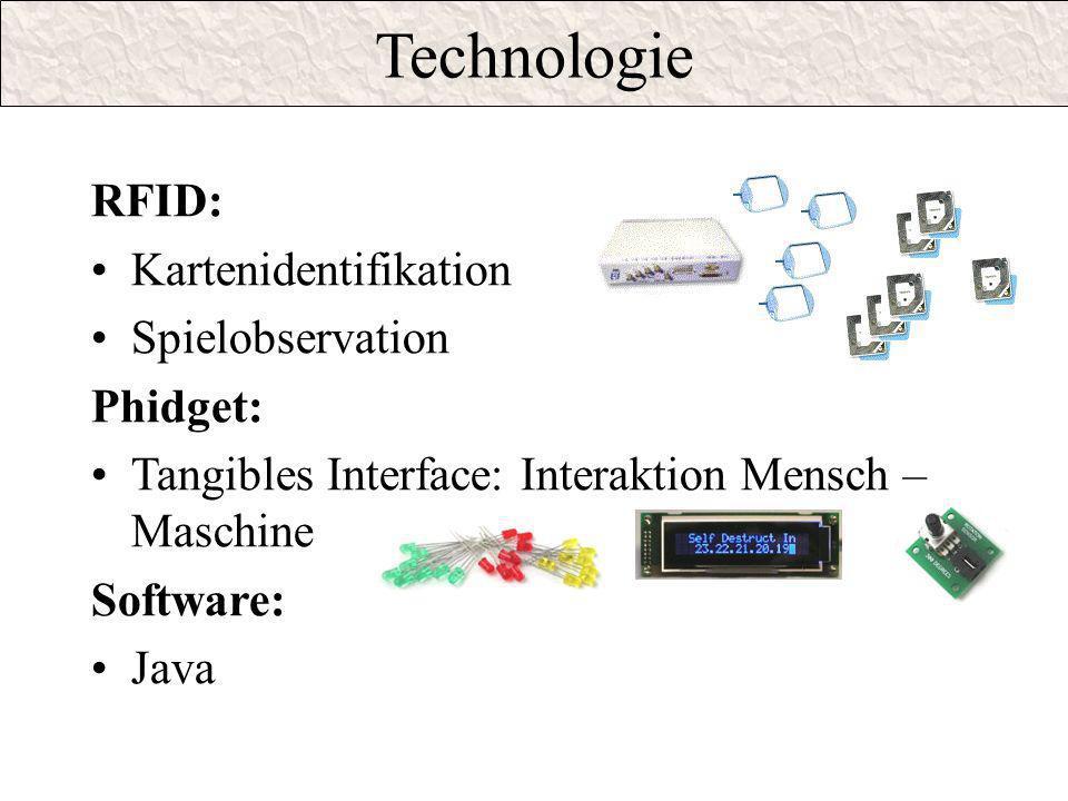 Technologie RFID: Kartenidentifikation Spielobservation Phidget: Tangibles Interface: Interaktion Mensch – Maschine Software: Java