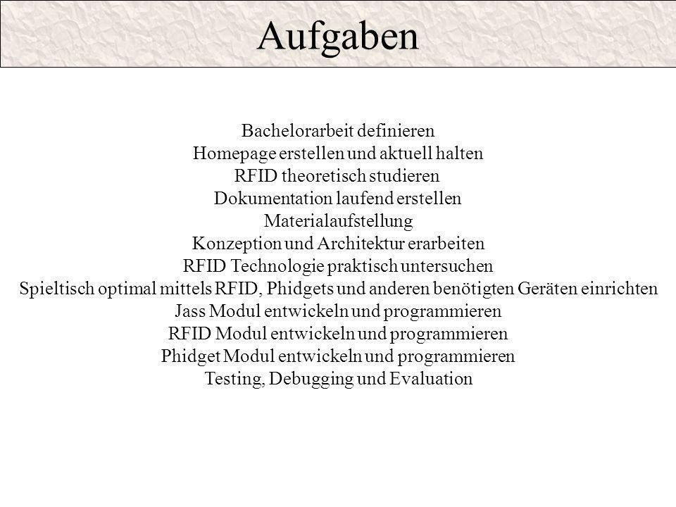 Aufgaben Bachelorarbeit definieren Homepage erstellen und aktuell halten RFID theoretisch studieren Dokumentation laufend erstellen Materialaufstellun