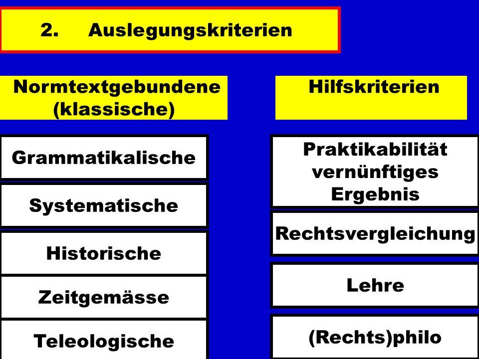 2.Auslegungskriterien Normtextgebundene (klassische) Hilfskriterien Grammatikalische Systematische Historische Zeitgemässe Teleologische Praktikabilit