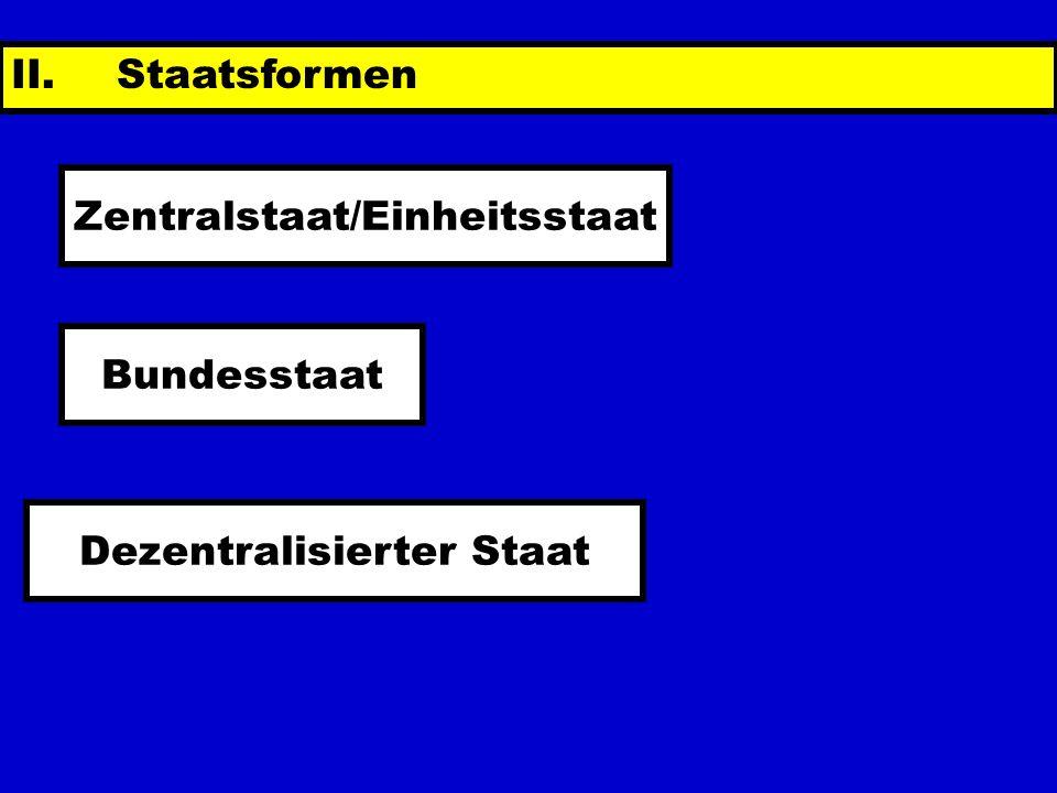 II. Staatsformen Zentralstaat/Einheitsstaat Bundesstaat Dezentralisierter Staat