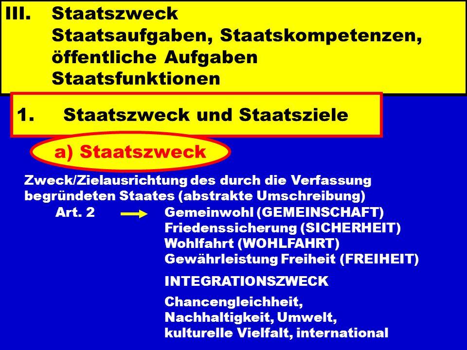 III. Staatszweck Staatsaufgaben, Staatskompetenzen, öffentliche Aufgaben Staatsfunktionen 1.Staatszweck und Staatsziele Gemeinwohl (GEMEINSCHAFT) Frie