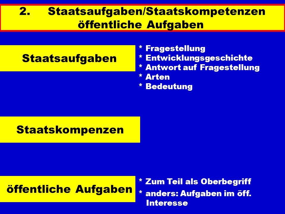 2.Staatsaufgaben/Staatskompetenzen öffentliche Aufgaben Staatsaufgaben Staatskompenzen öffentliche Aufgaben * Fragestellung * Entwicklungsgeschichte *