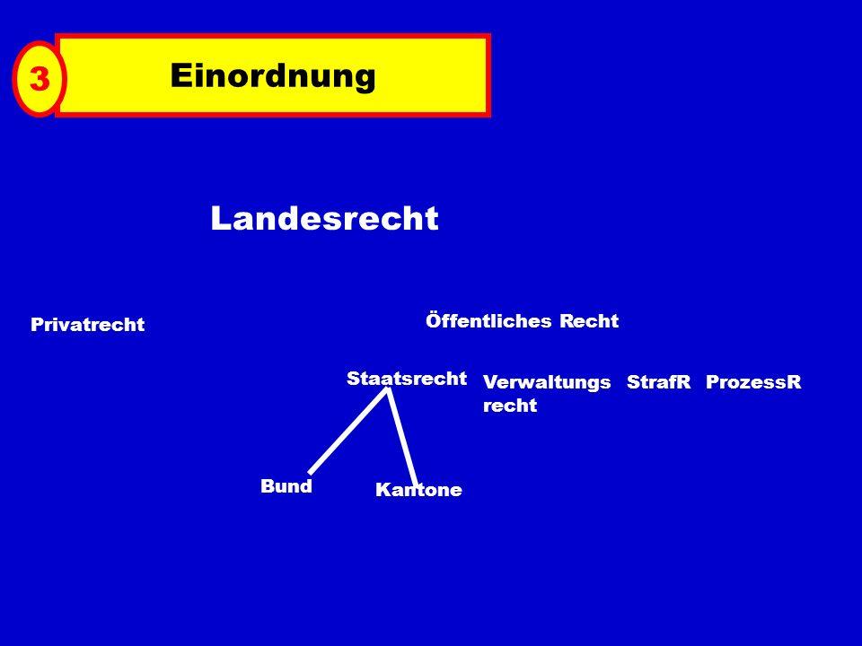 Einordnung Landesrecht Privatrecht 3 Öffentliches Recht Staatsrecht Verwaltungs recht StrafRProzessR Bund Kantone