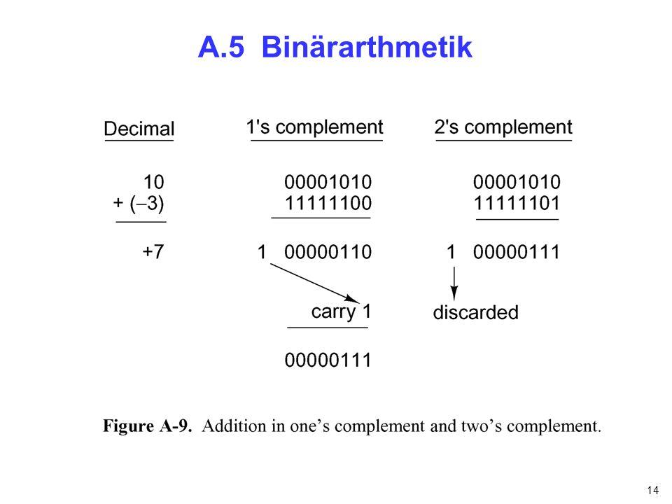 14 A.5 Binärarthmetik