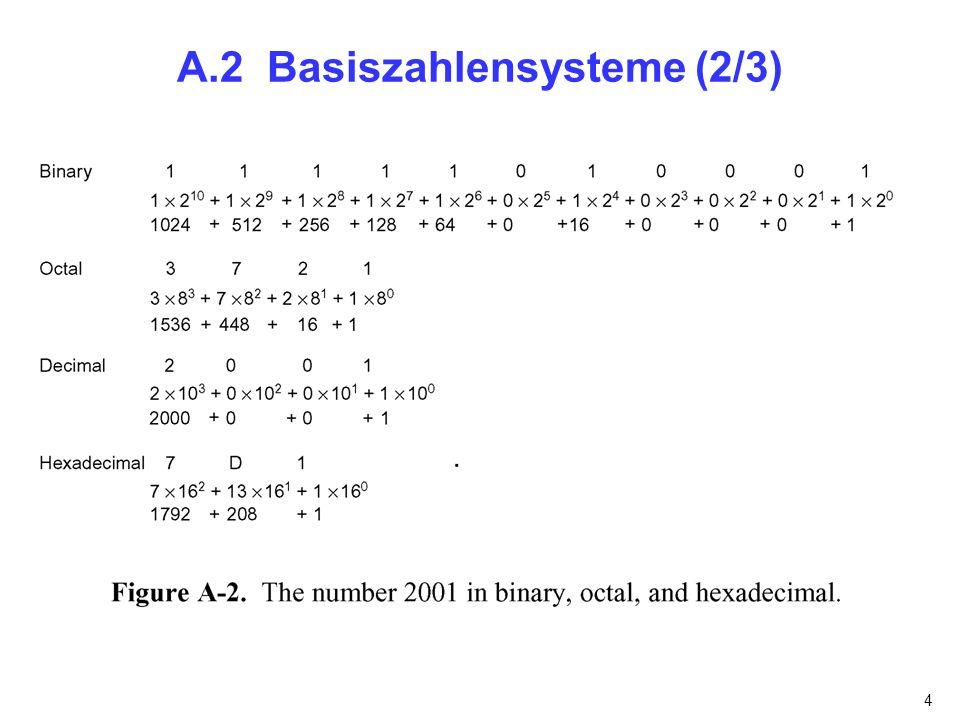 4 A.2 Basiszahlensysteme (2/3)