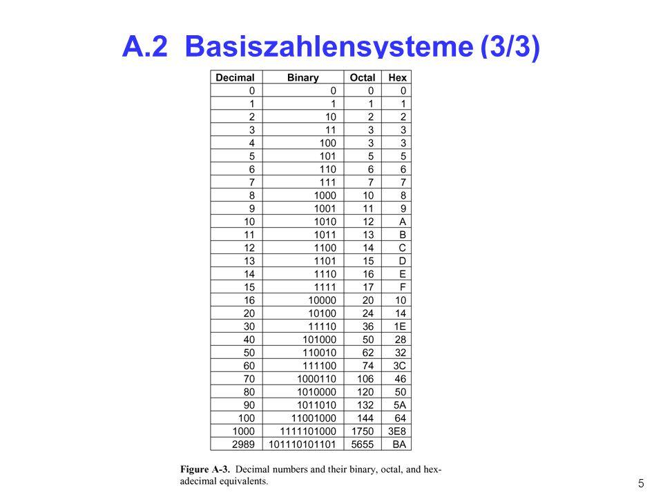5 A.2 Basiszahlensysteme (3/3)