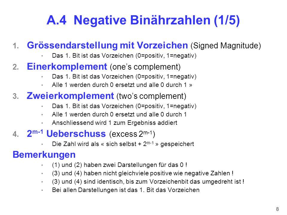 8 A.4 Negative Binährzahlen (1/5) 1. Grössendarstellung mit Vorzeichen (Signed Magnitude) Das 1. Bit ist das Vorzeichen (0=positiv, 1=negativ) 2. Eine
