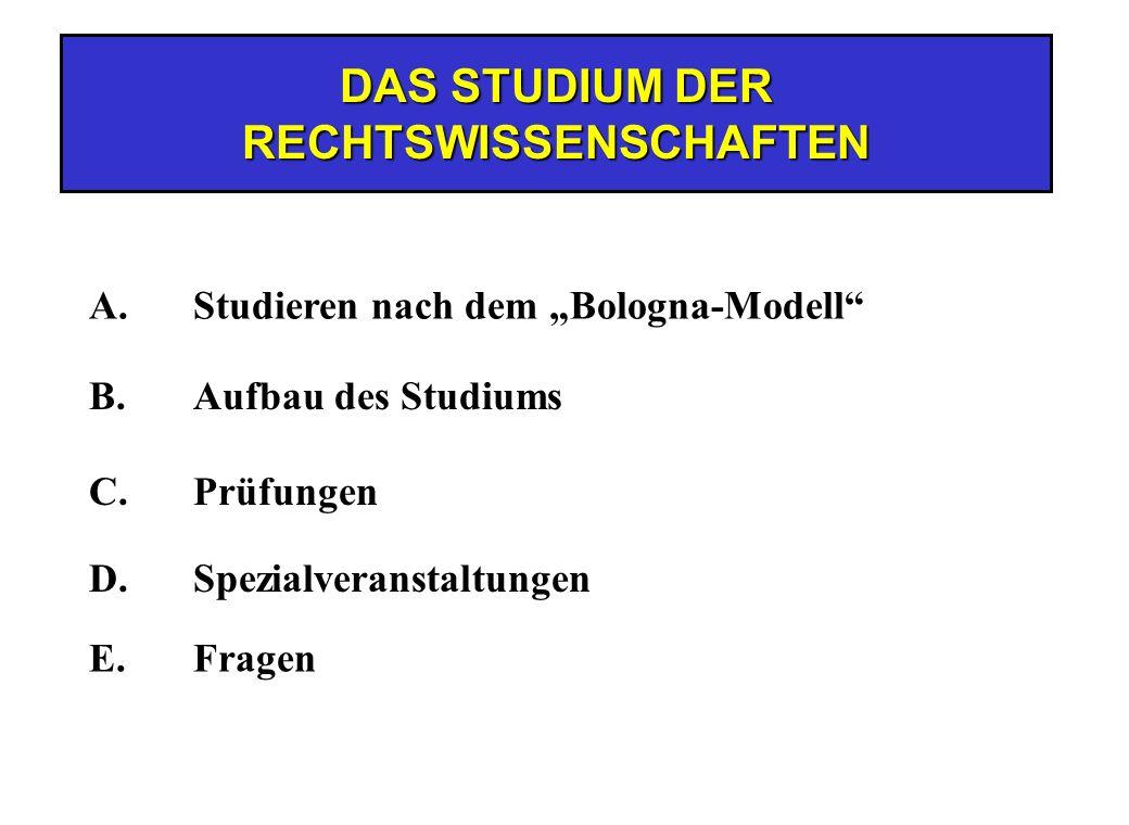 A.Studieren nach dem «Bologna-Modell »
