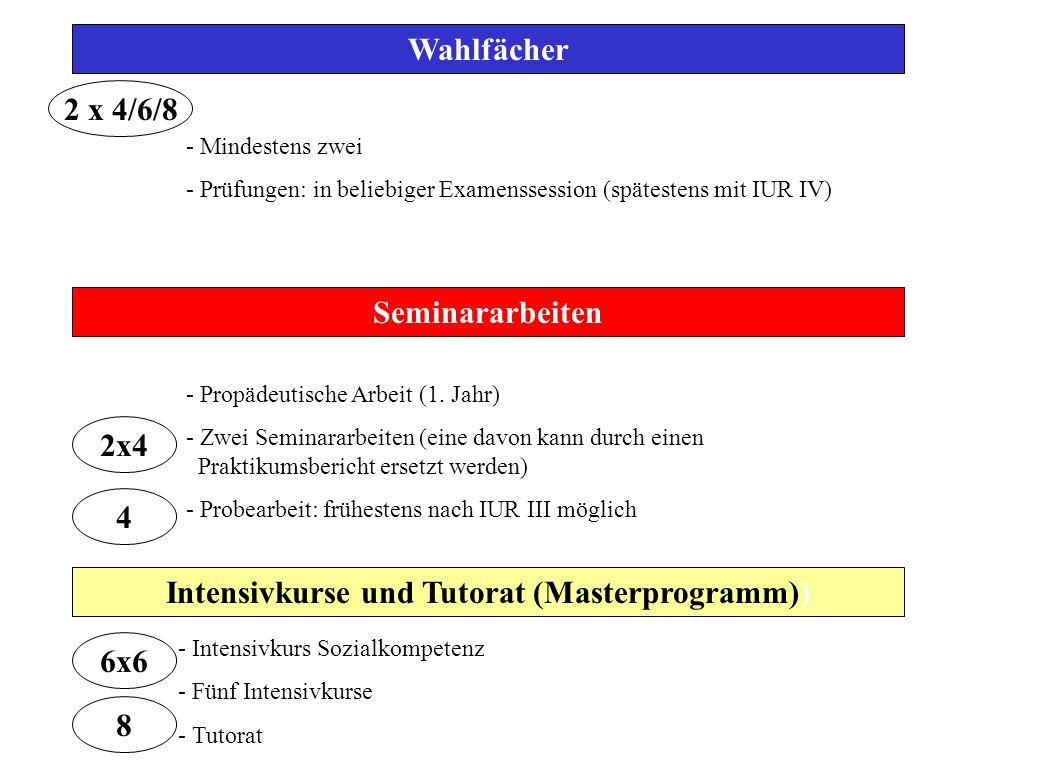 Wahlfächer - Mindestens zwei - Prüfungen: in beliebiger Examenssession (spätestens mit IUR IV) Seminararbeiten - Propädeutische Arbeit (1.