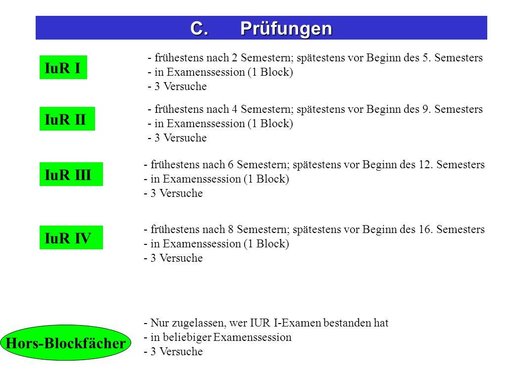 IuR I IuR II IuR III - frühestens nach 2 Semestern; spätestens vor Beginn des 5. Semesters - in Examenssession (1 Block) - 3 Versuche IuR IV - frühest