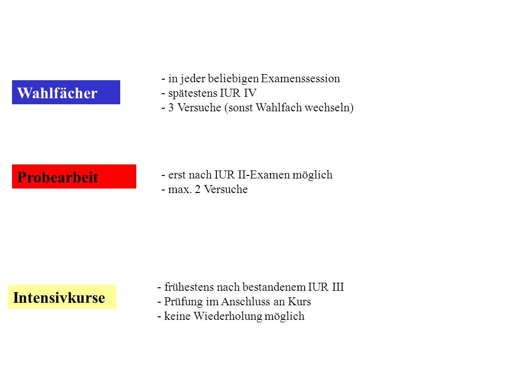 Wahlfächer - in jeder beliebigen Examenssession - spätestens IUR IV - 3 Versuche (sonst Wahlfach wechseln) Intensivkurse - frühestens nach bestandenem IUR III - Prüfung im Anschluss an Kurs - keine Wiederholung möglich Probearbeit - erst nach IUR II-Examen möglich - max.