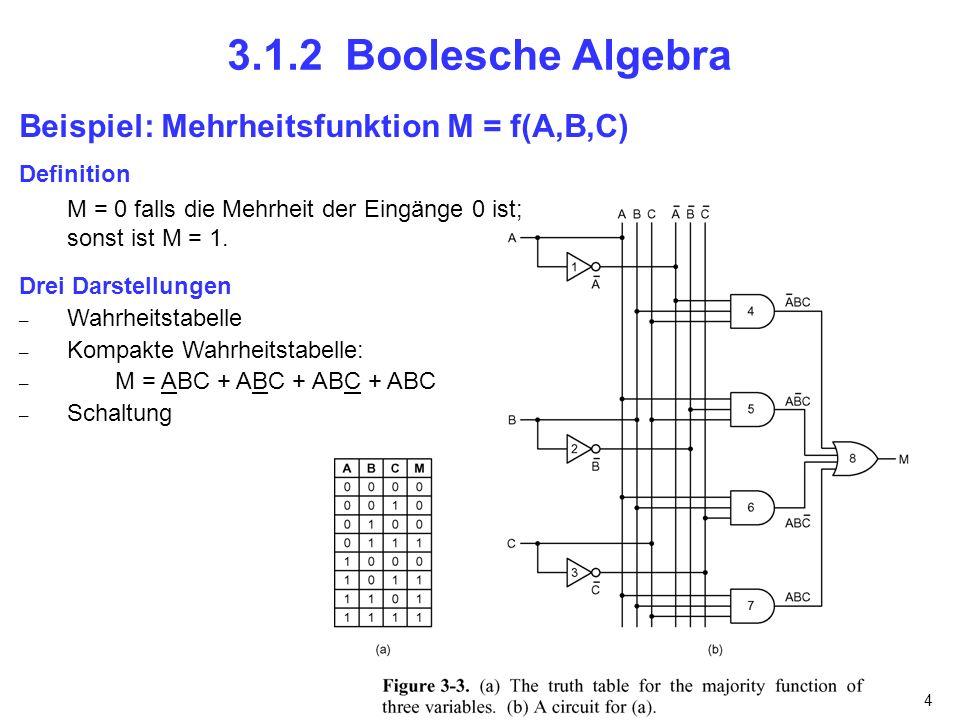 5 3.1.3 Implementierung von booleschen Funktionen 1.