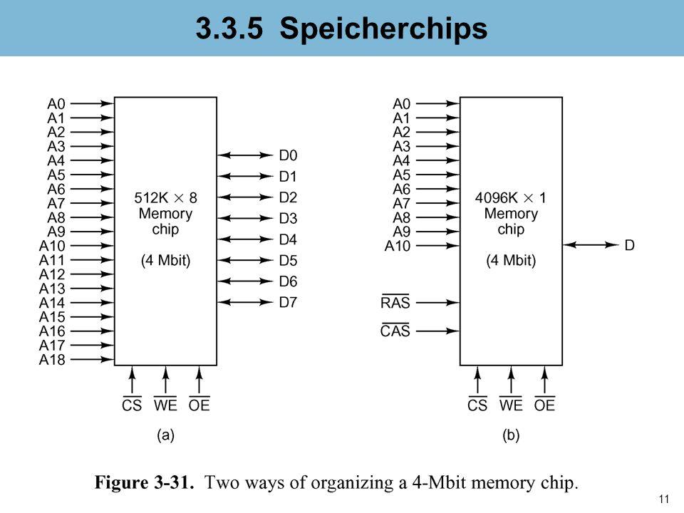11 3.3.5 Speicherchips