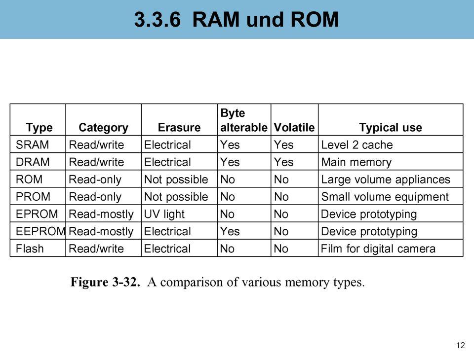 12 3.3.6 RAM und ROM