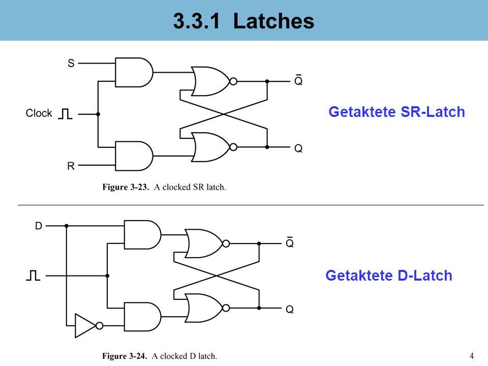 4 3.3.1 Latches Getaktete SR-Latch Getaktete D-Latch